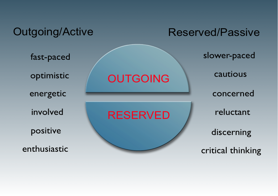 DISC-outgoing-reserved